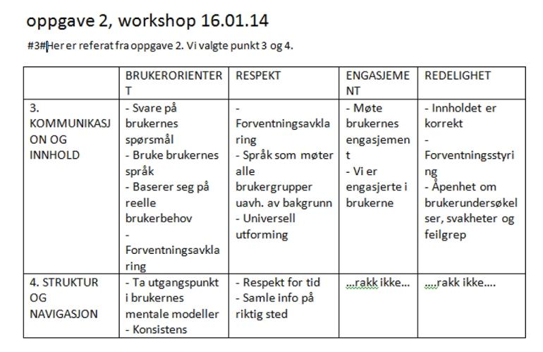 Verdigrunnlaget i Oslo kommune ;brukerorientering, redelighet, egasjement og respekt tas som utgangspunkt for arbeidet med prinsipper for brukeropplevelse