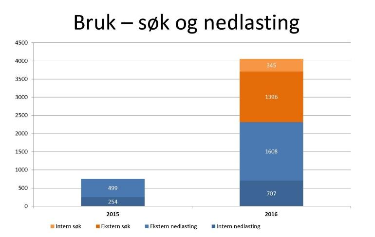Bruk og søk Budsjett 2017 med kanale crop.jpg